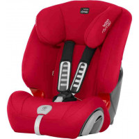Автокресло 9-36 кг Britax Roemer Evolva 1-2-3 plus